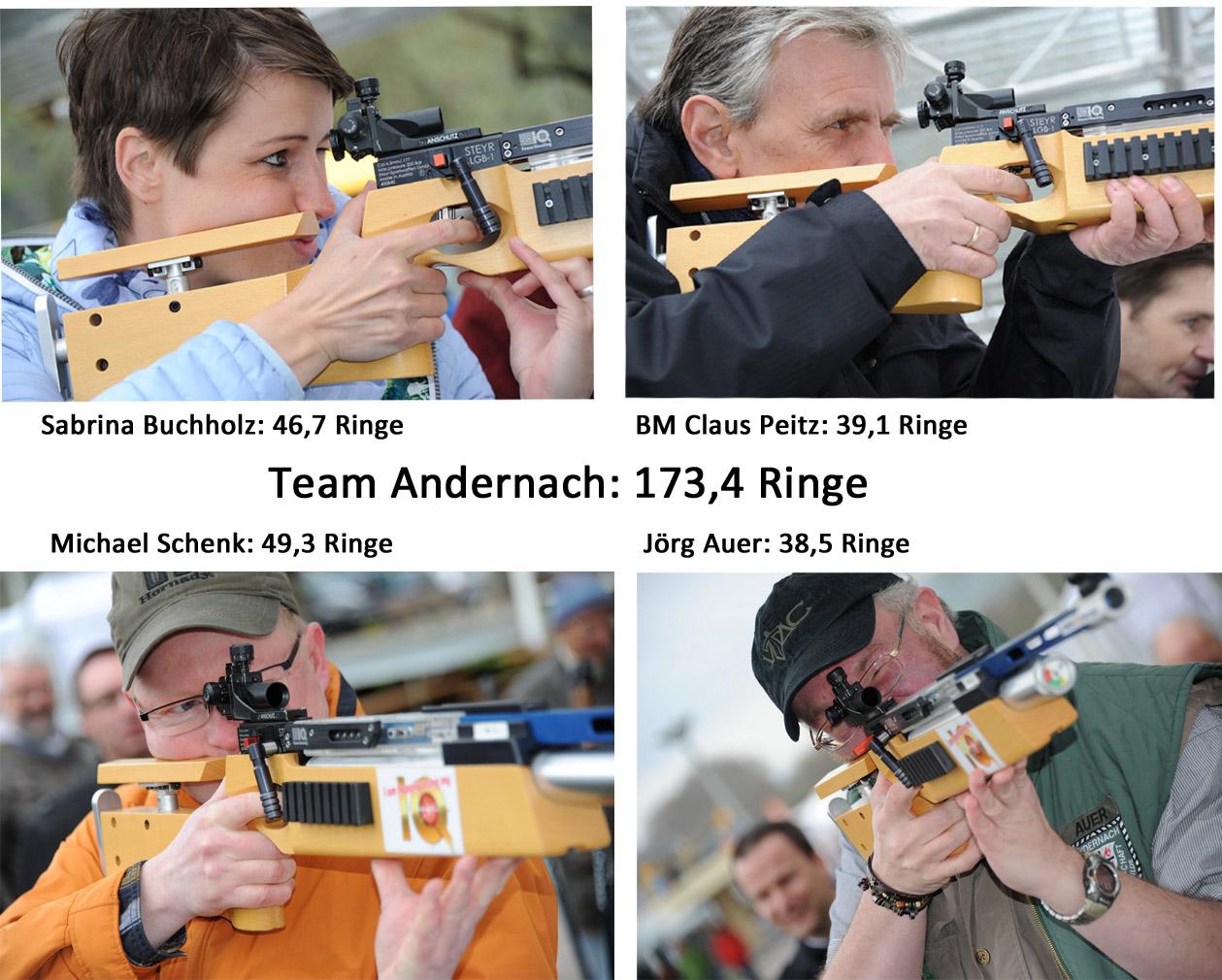 Zielsicheres_Andernach_Ergebnisse